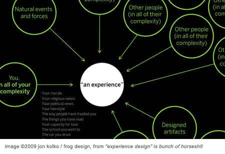Jon_kolko_experience_design
