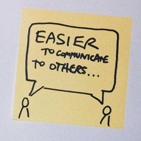 Easier to communicate to others